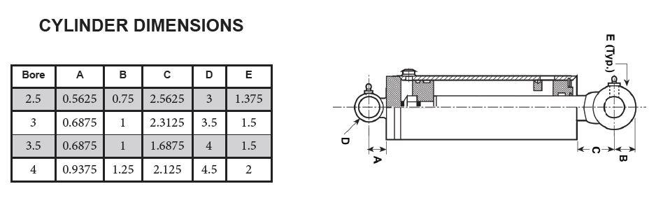 prince royal welded cylinders bore 2 1 2 39 39 bore 2500 psi royal seal kit 2 5 bore 205 017. Black Bedroom Furniture Sets. Home Design Ideas
